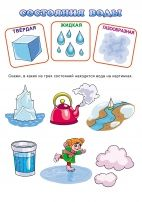 Три состояния воды: твердое, жидкое, газообразное