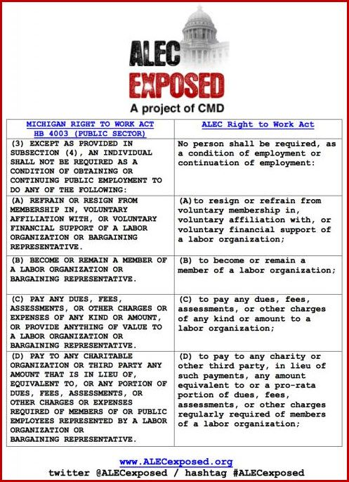 """Chart: Michigan's """"Right to Work"""" law contains verbatim language from ALEC model bill"""