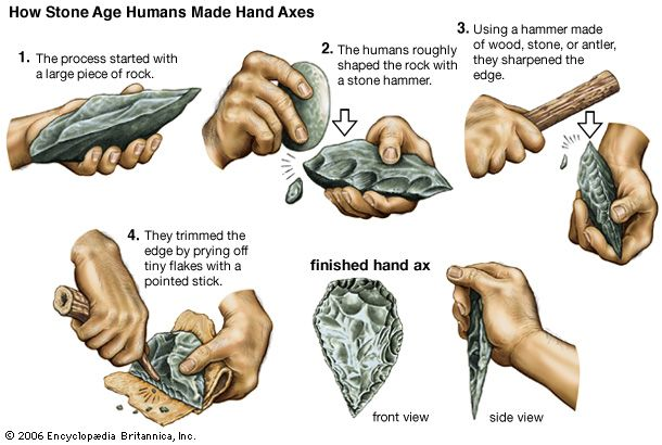 Art:Thousands of years ago, Stone Age humans used sticks and stones to form rocks into hand axes.