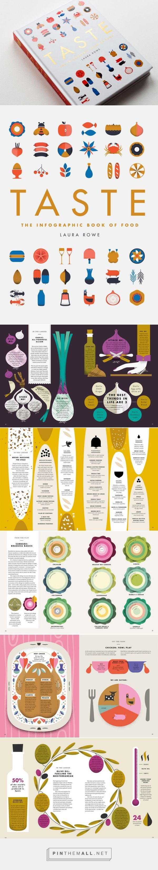Taste Book on Behance... - a grouped images picture