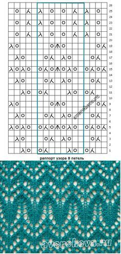free estonian lace knitting patterns - Google otsing