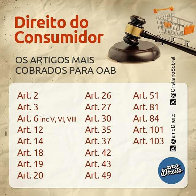 Consumidor - OAB