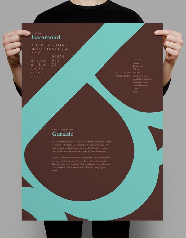 Type Posters by Melody Shar, via Behance