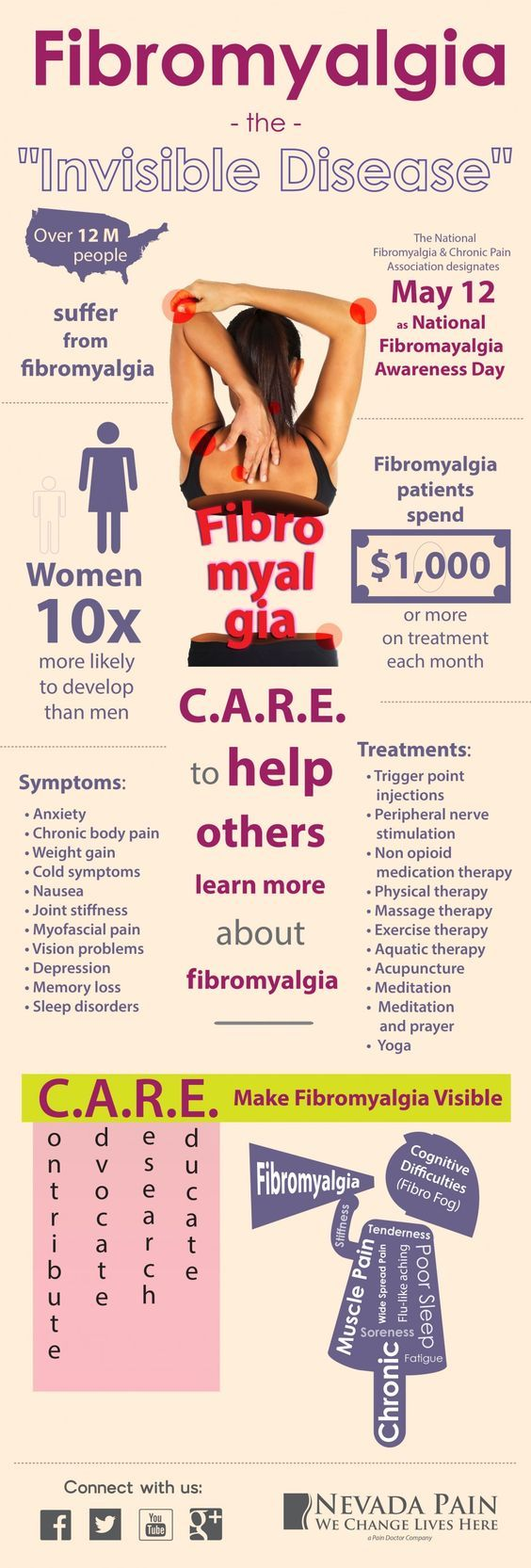 Suffering From Fibromyalgia? Consider Participating In A. New York Auto Insurance Quotes. A C Troubleshooting Guide Ground Solar Panels. Medical Assistant Training Houston. Best Contact Management Software For Real Estate Agents. Wells Fargo Alarm Systems Mitsubishi Suv 2014. Metlife Travel Insurance Business Tax Classes. The Orlando Family Firm Refinance Equity Loan. Humana Medicare Provider Phone Number