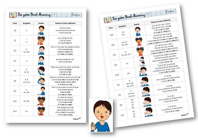 Les gestes Borel-Maisonny illustrés par les personnages de Pilotis