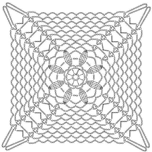 Crochet Patterns: Crochet Lace Tablecloth Pattern - Beautiful Square Motif