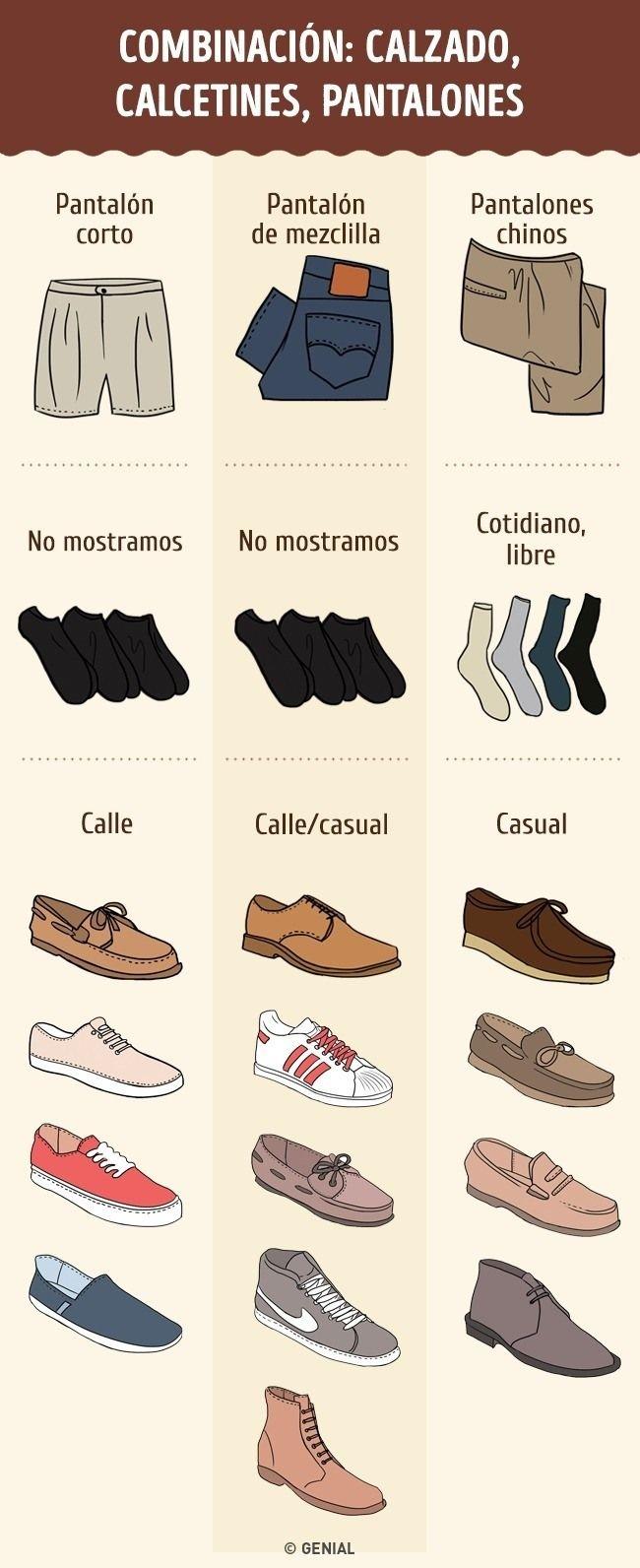 Infografia cómo combinar zapatos calcetines y pantalones masculinos. #modahombre #infografia #calzadohombre #ropa