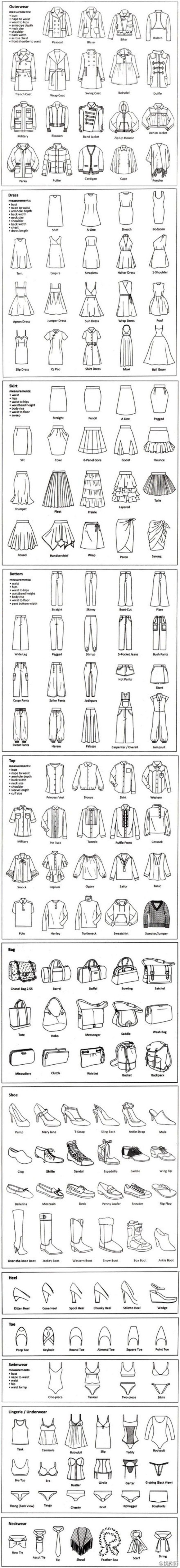 Categories of different clothing- including outerwear, pants, tops, underwear, shoes, and accessories