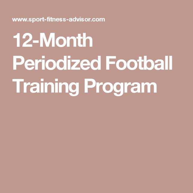 12-Month Periodized Football Training Program