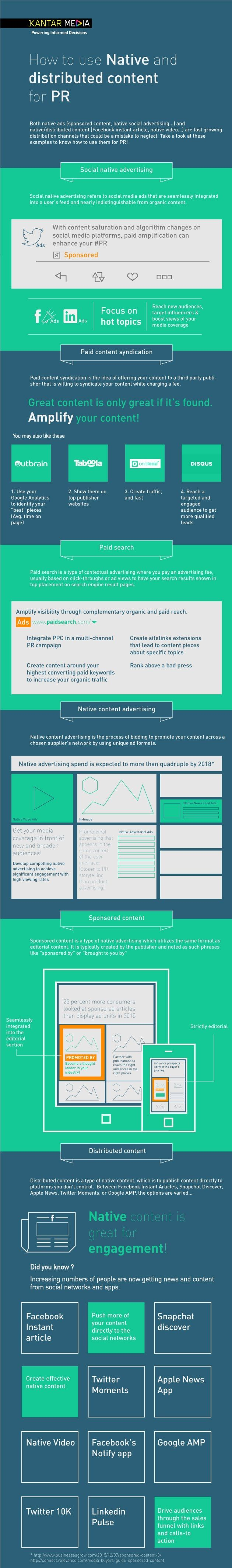 6 Content Distribution Strategies You Could Be Overlooking - #infographic