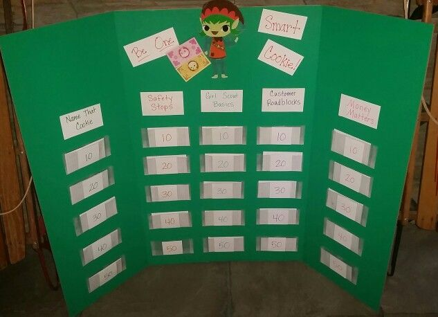 """Smart Cookie"" Jeopardy Trivia Game for Girl Scout cookie season.  The categories we used were:  Name That Cookie,  Safety Stops, Girl Scout Basics, Customer Roadblocks and Money Matters.  #girlscoutcookies #cookietrivia #cookiegame"