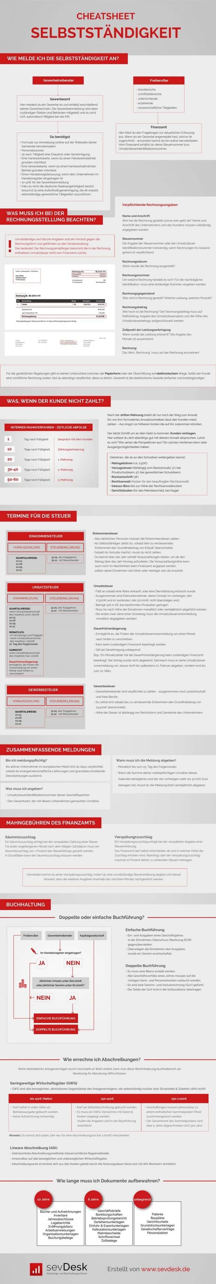 Cheatsheet mit Facts und Daten rund um die Selbstständigkeit/ Virtual assistent hacks - Persönliche Assistentin Hacks