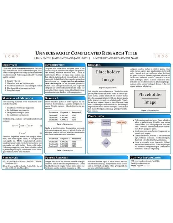 Undergraduate Research | TEXAS Undergraduate Studies