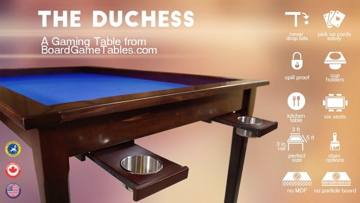 The Duchess - A Gaming Table from BoardGameTables.com | Hoping this comes back around again