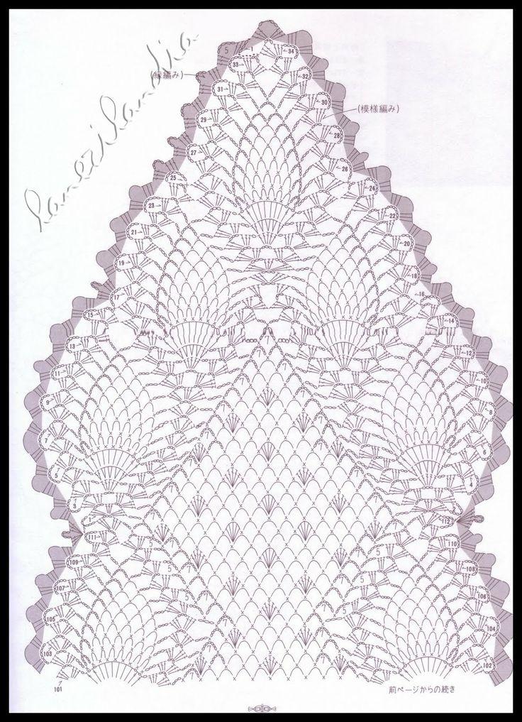 El recetario de lanezi camino de mesa de pi as ans for Camino de mesa a crochet