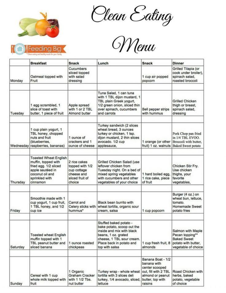 Clean Eating Menu plan 1 week planned for you Clean
