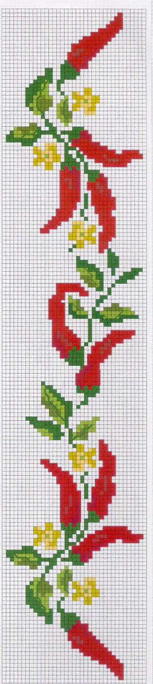 Cross-stitch Chilies Border... no color chart, just use pattern chart colors as your guide.. or choose your own colors. Cenefas