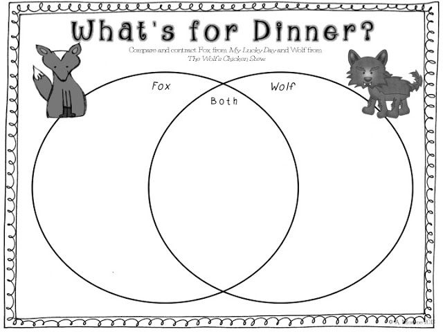 "Free graphic organizer to compare characters from two books ""My Lucky Day"" and ""The Wolf's Chicken Stew"""