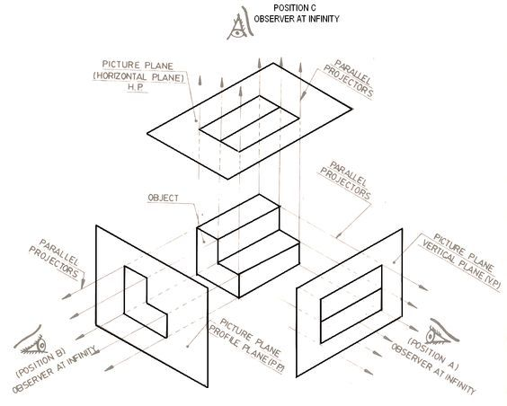 Orthographic Drawing - Hana Hanifah Kelompok 1 Kelas 2