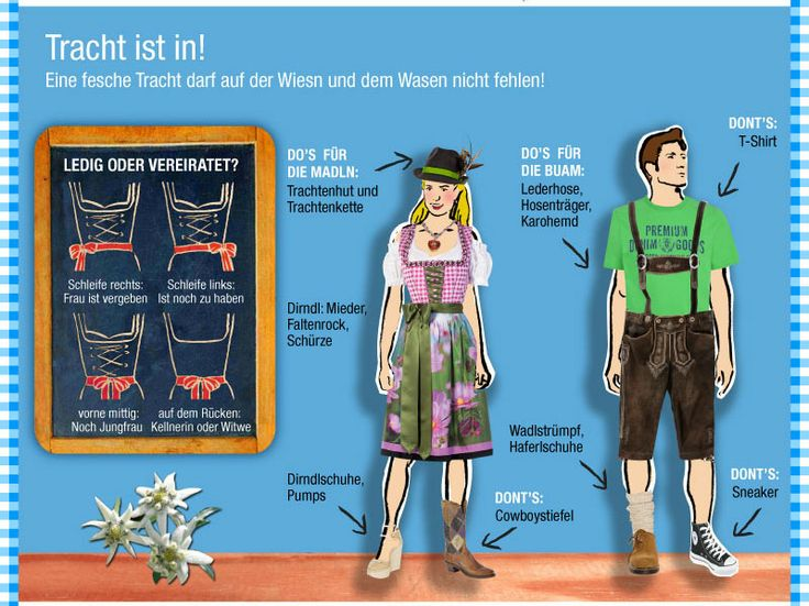 Special repin! For those who love tradition and like to keep it like that!! Dirndl Do's and Dont's. Today in Oktoberfest we see many contradictions to traditions  mainly in term of exposure.