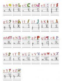 Librairie-Interactive - Frise murale avec l'alphabet des alphas