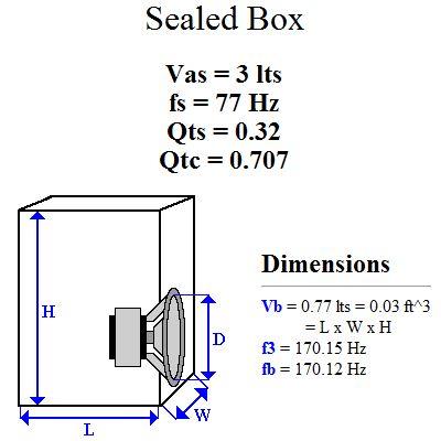 Midrange Speaker Box Design