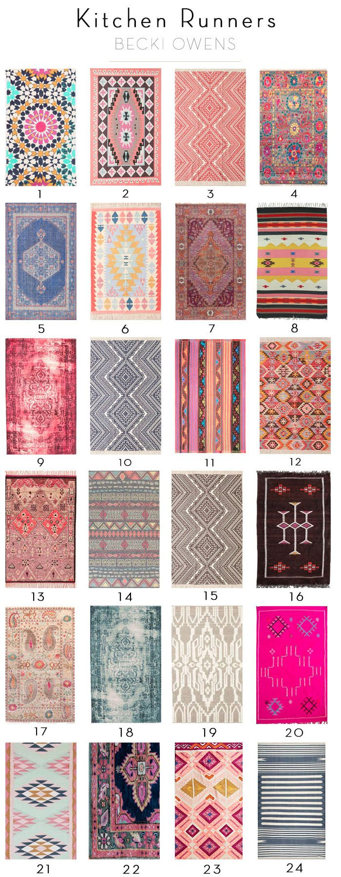 Best 25+ Aztec rug ideas on Pinterest | Aztec room, Home ...
