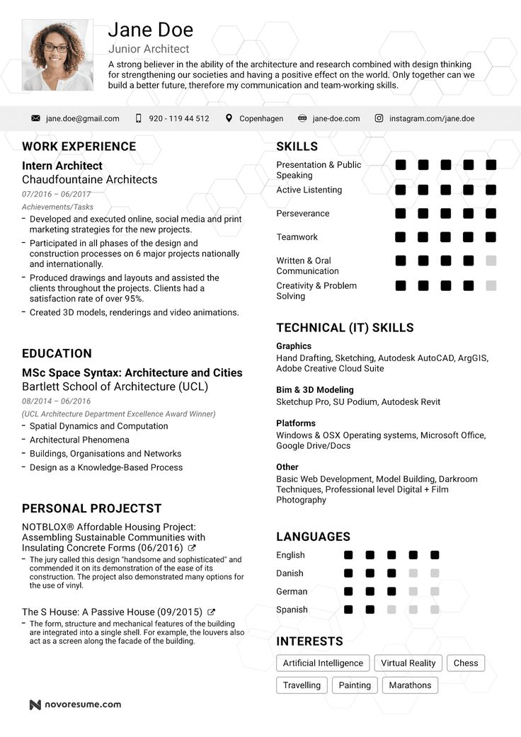 Resume Examples Guides For Any Job 50 Examples in 2020
