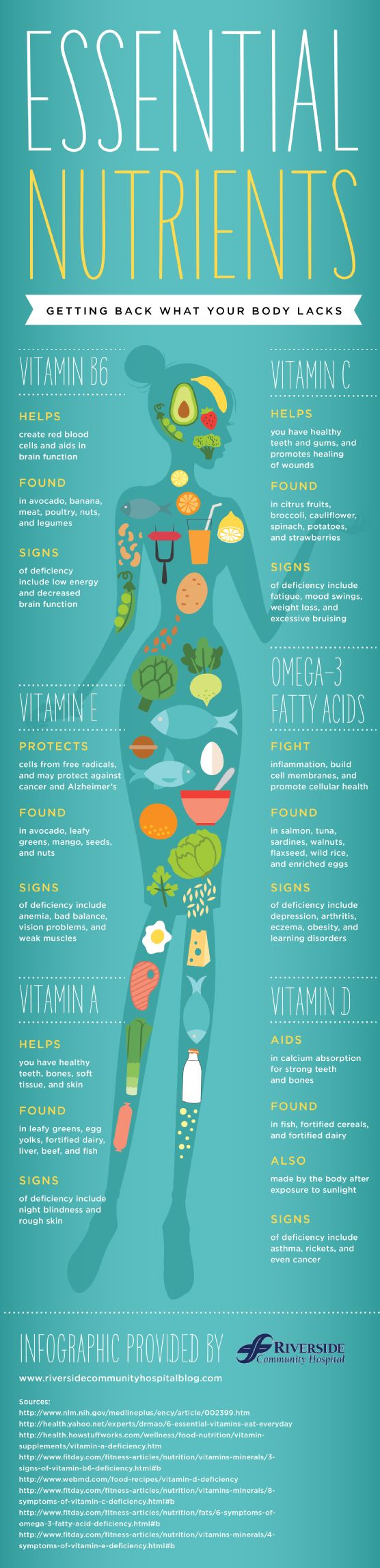 Common signs of vitamin D deficiency include asthma, rickets, and even cancer. Luckily, this vitamin can be found in fish, fortified cereals, and fortified dairy. Discover other nutrients to include in your diet by reading through this infographic from a heart hospital in Riverside.