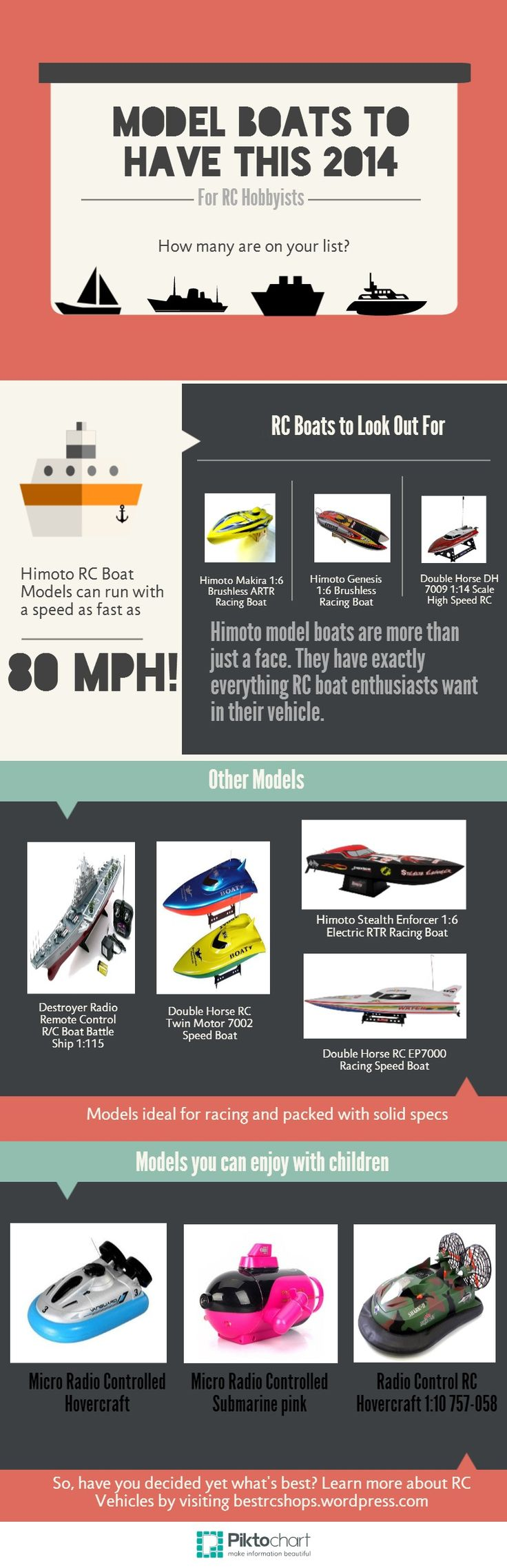Catch the coolest remote control boats by Himoto. Check them out before the year ends!