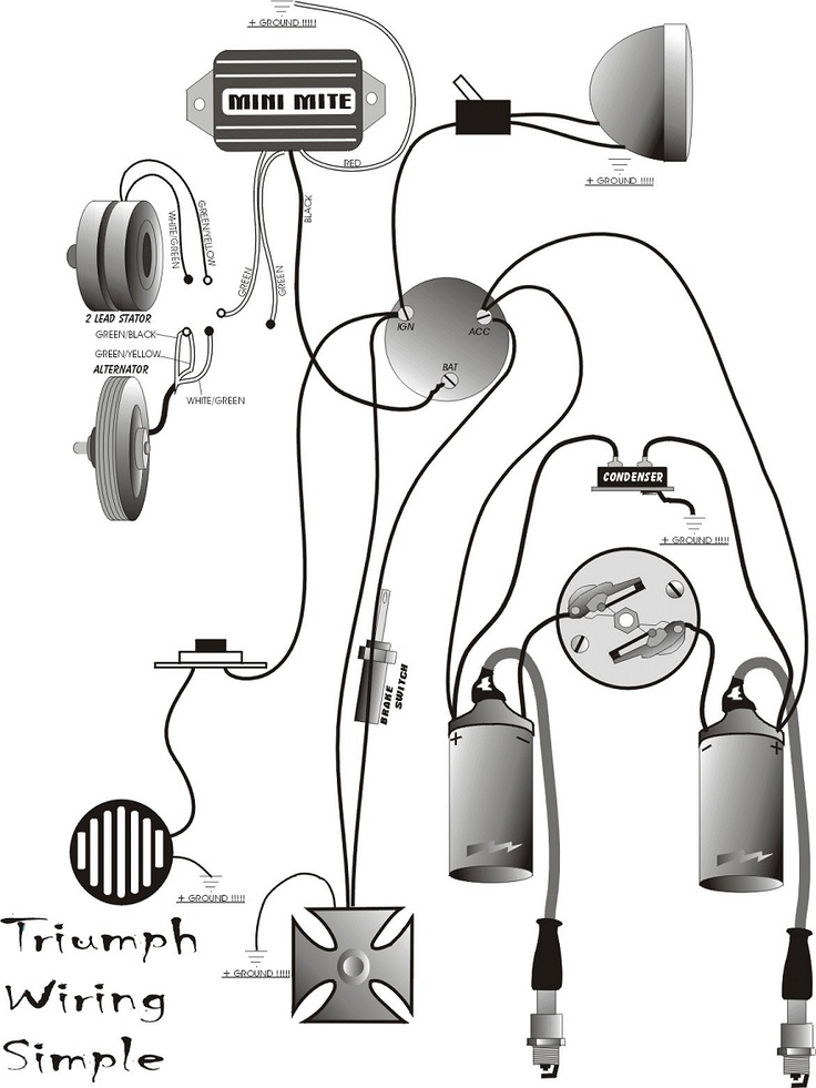 wiring system on a triumph 650 | Choppers | Triumph
