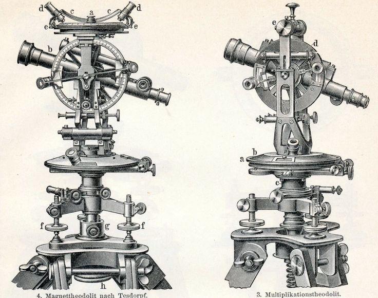 1895 German Engraving of Antique Surveying Tools (Theodolites)