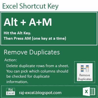 Raj Excel Tips of the Day Microsoft Excel 2013 Short Cut Ke