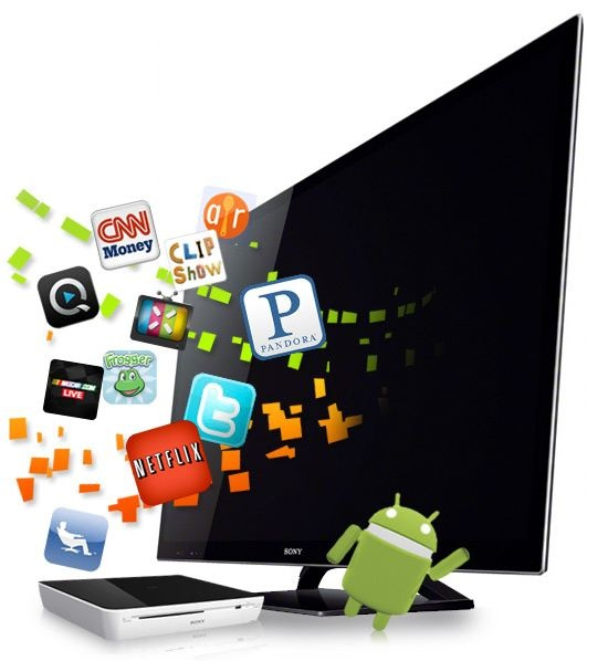 Sony TV Apps - the TV app menu - Is it easy to access the apps you want from TV?
