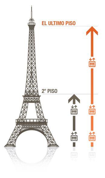 La billetterie officielle de la Tour Eiffel