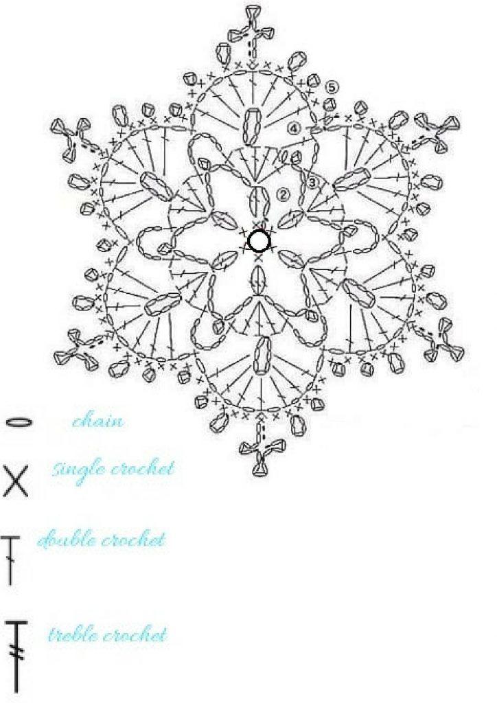 15 crochet snowflakes patterns- free patterns – Turcoaz cu Vanilie ...