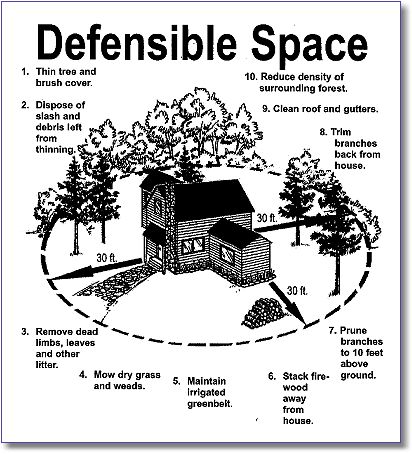 Defensible space poster how to help keep your home from for Building a defensible home