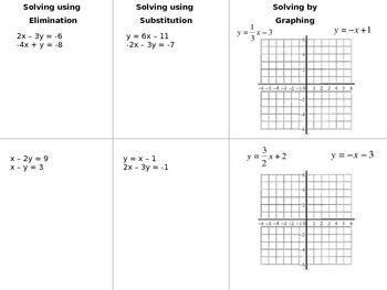 solving systems of linear equations worksheet page 243 1000 ideas about equation on pinterest. Black Bedroom Furniture Sets. Home Design Ideas