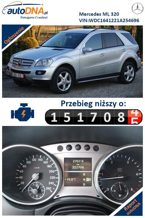Baza autoDNA - UWAGA! #Cofniętyprzebieg Mercedes-Benz klasy M http://www.autodna.pl/vin/WDC1641221A254696/mercedes-benz-ml-320-cdi-4matic-ml-350-cdi-4matic-3000cm3-diesel/98436c7f50b314ffafb71322cde1bf8737863f76