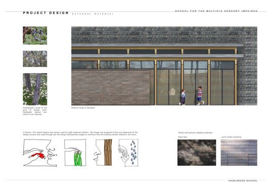 Images of the external building materials