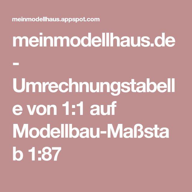 meinmodellhaus.de - Umrechnungstabelle von 1:1 auf Modellbau-Maßstab 1:87