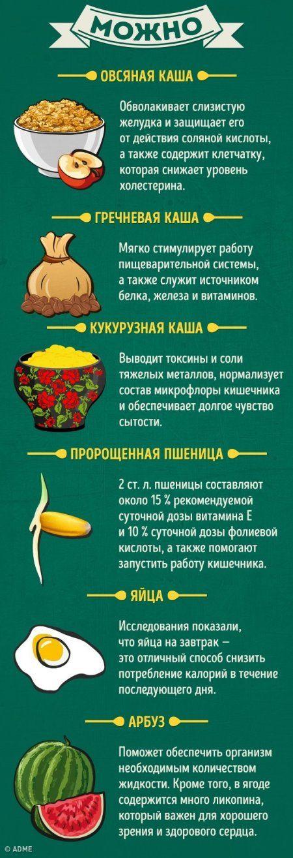 20 продуктов, которые можно и нельзя есть натощак