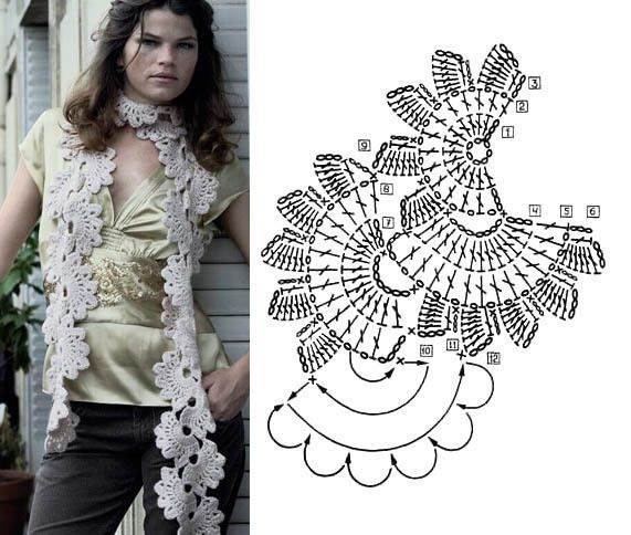 I found this same diagram in Picaweb and did crochet many scarves with this patterns.