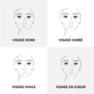Tuto maquillage: le contouring facile selon la forme de son visage.