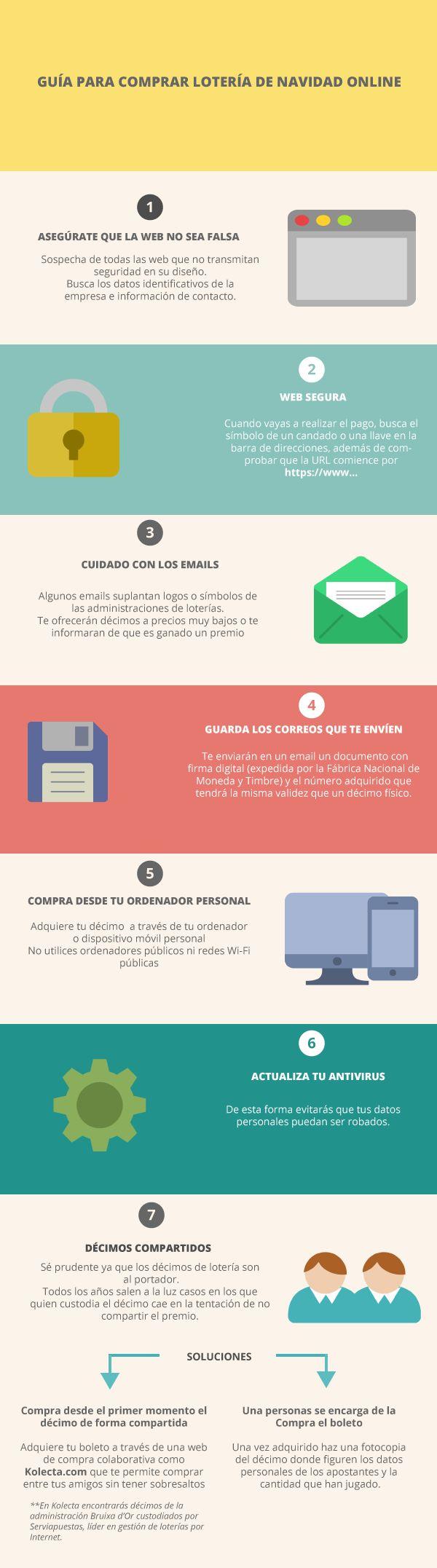 7 Consejos para comprar lotería de Navidad por Internet #infografía
