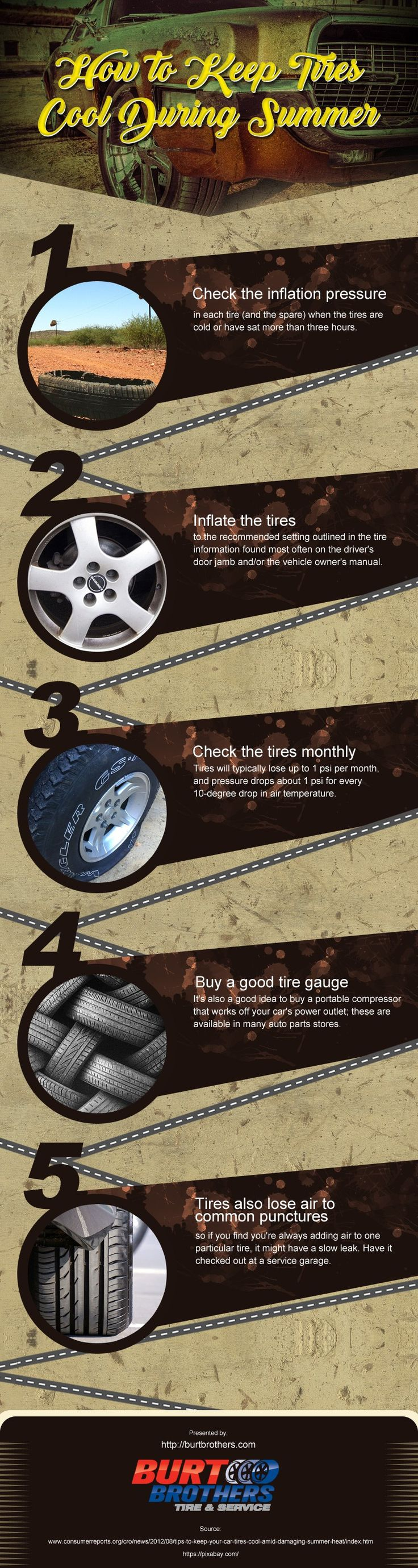27 best fuel saving tips images on pinterest saving tips saving money and fuel efficiency
