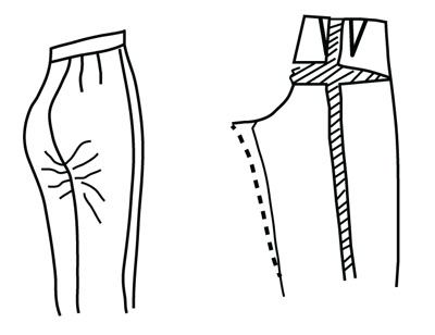 Illustration depicting pattern alteration of pants  for prodruding derriere
