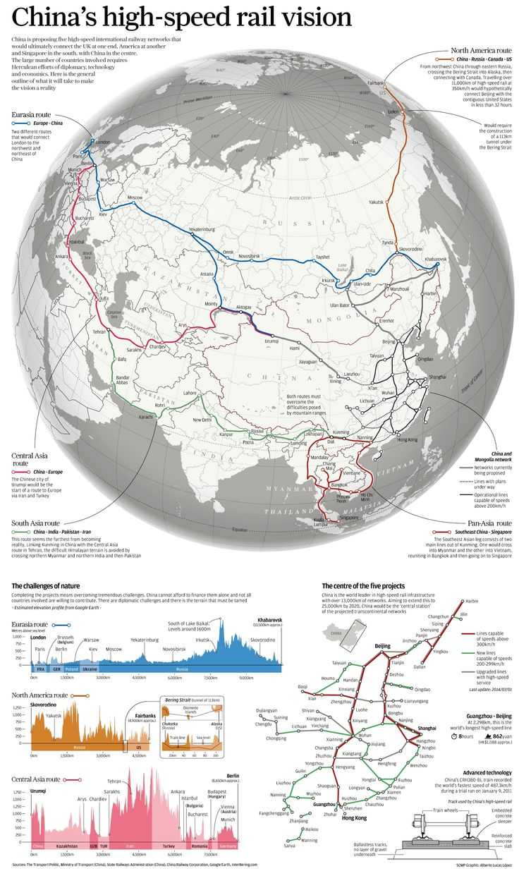 Pin canadian national railroad map on pinterest - Map Of Pr China S High Speed Rail Vision October 2014