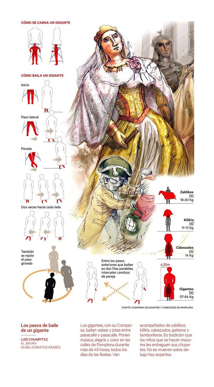Los pasos de baile de un gigante. LUIS CHUMPITAZ (DUBAI).