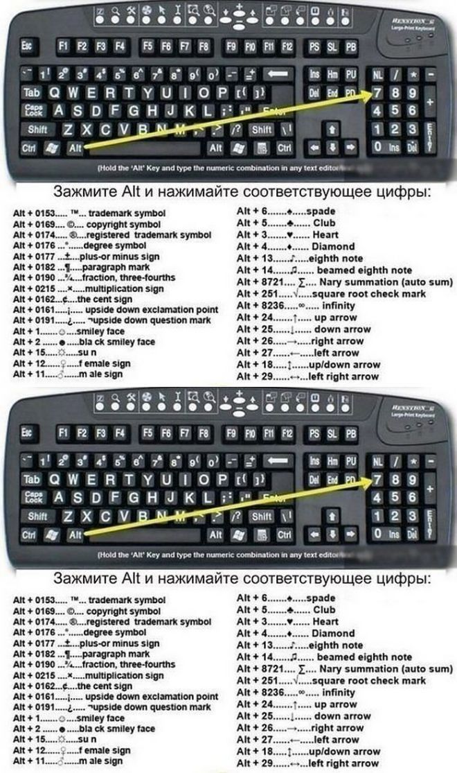 Как поставить тот или иной знак в тексте. | Компьютеры и телефоны: Обучение | Постила